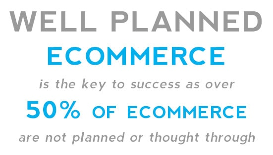 WELL PLANED ECOMMERCE is the key to success as over 50% of ecommerce are not planned or thought through