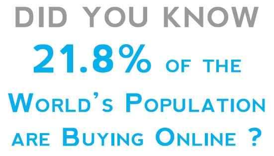 Did you know that 21.8% of the World's population are buying online