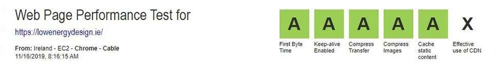 website performance score of low energy design